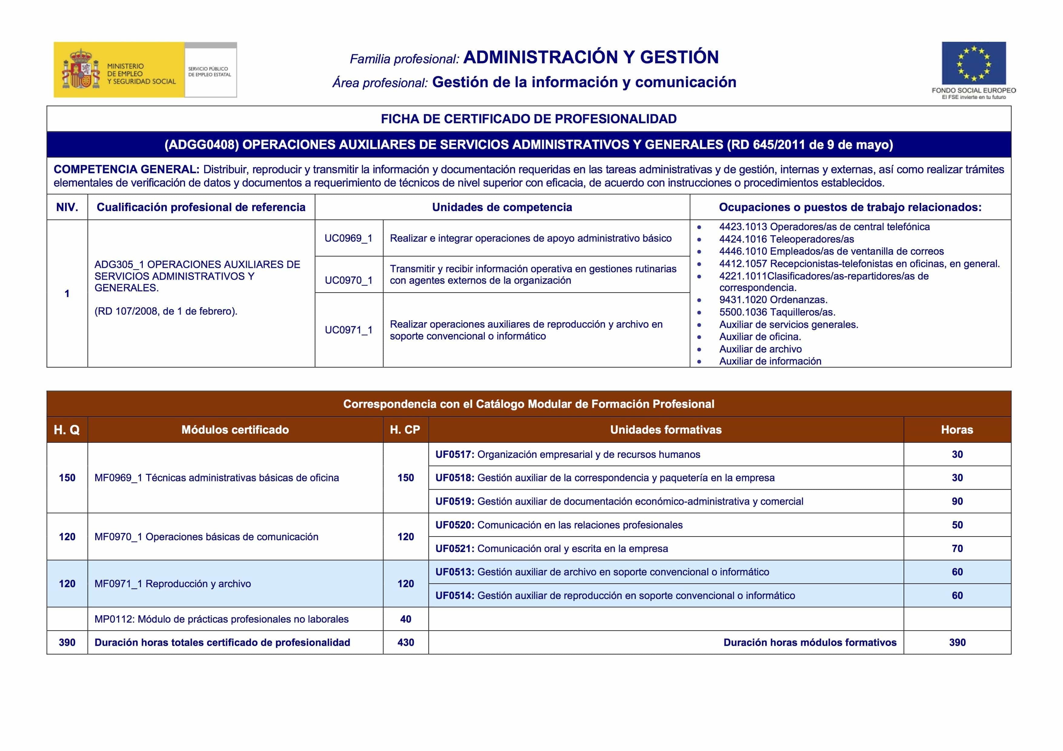 certificado profesionalidad operaciones auxiliares servicios administrativos