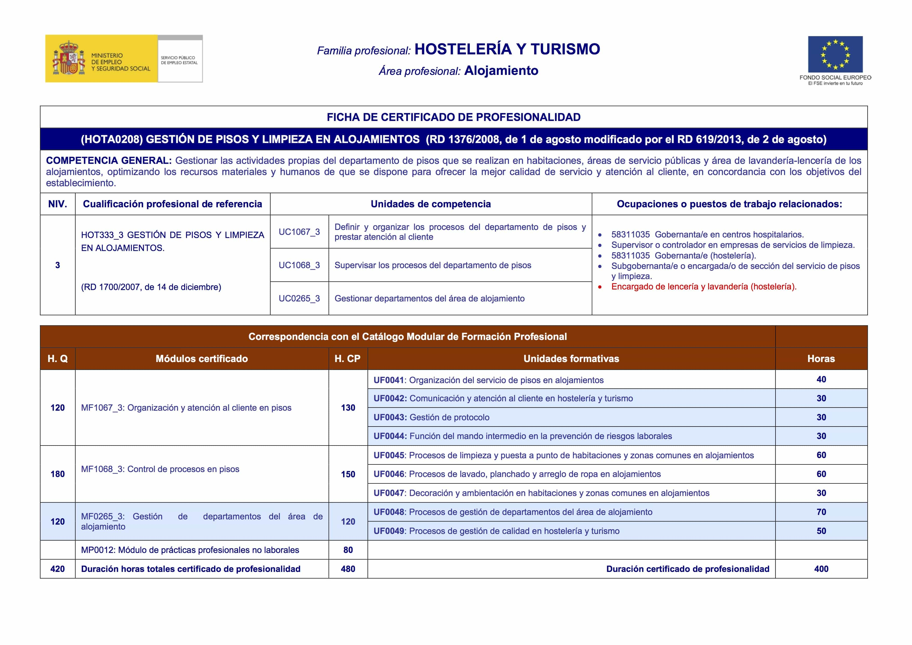 certificado profesionalidad gestión pisos limpieza alojamientos