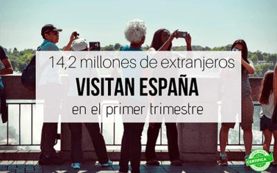 Buenas noticias para el sector: aumenta la llegada de turistas